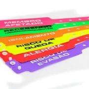 pulseiras de sinalização de risco hospitalar principais riscos